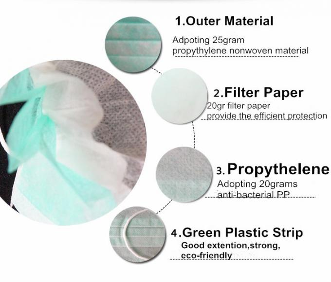 Mask Loop 3ply Ear Nonwoven Disposable Medical Face Product
